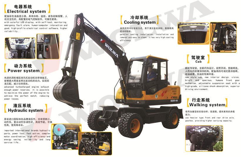 DLS870-9M wheel excavator details